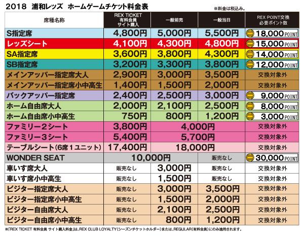 埼玉スタジアム2018シートマップ